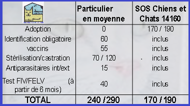 Capture site comparatif